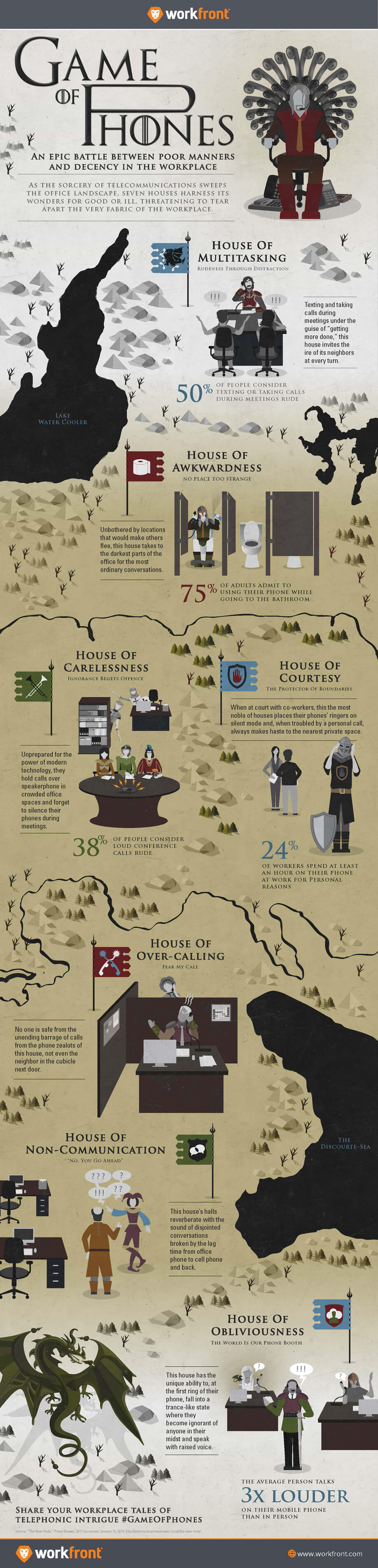 game_of_phones_infographic
