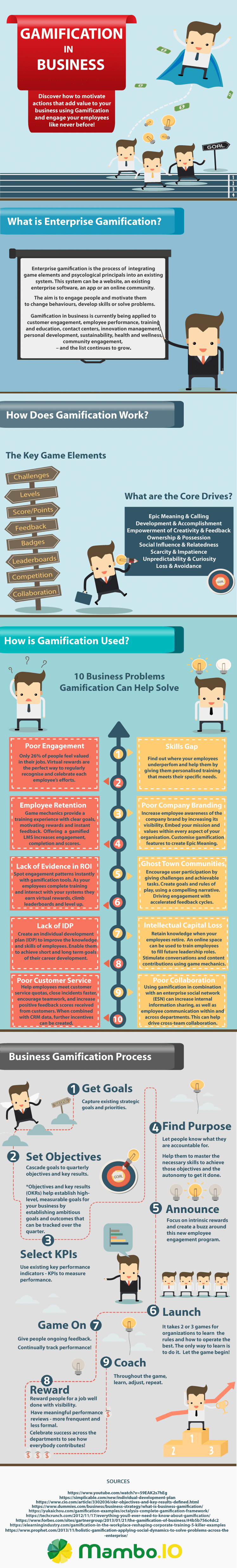 gamification_in_business_infographic-plaza