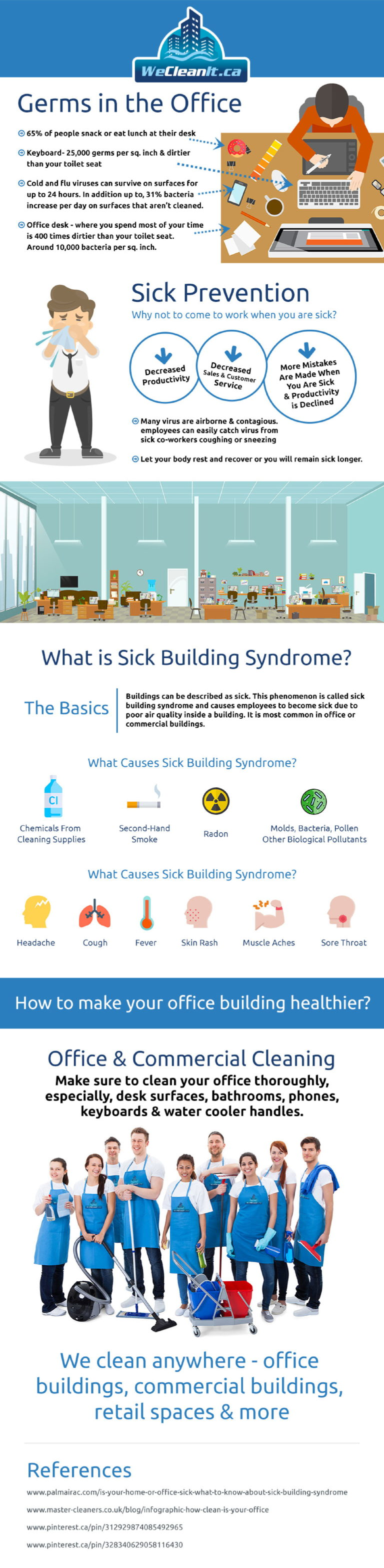 germs-in-office-infographic-plaza
