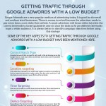 getting-traffic-through-google-adwords-with-a-low-budget-infographic-plaza