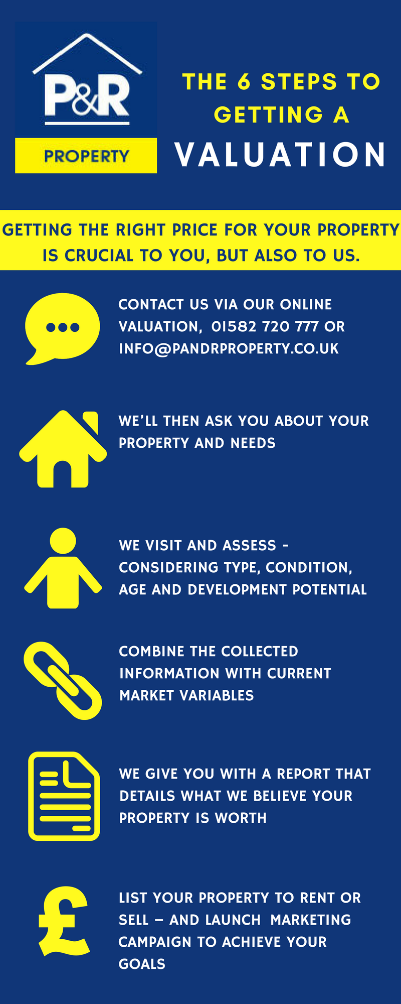 getting-valuation-infographic-plaza