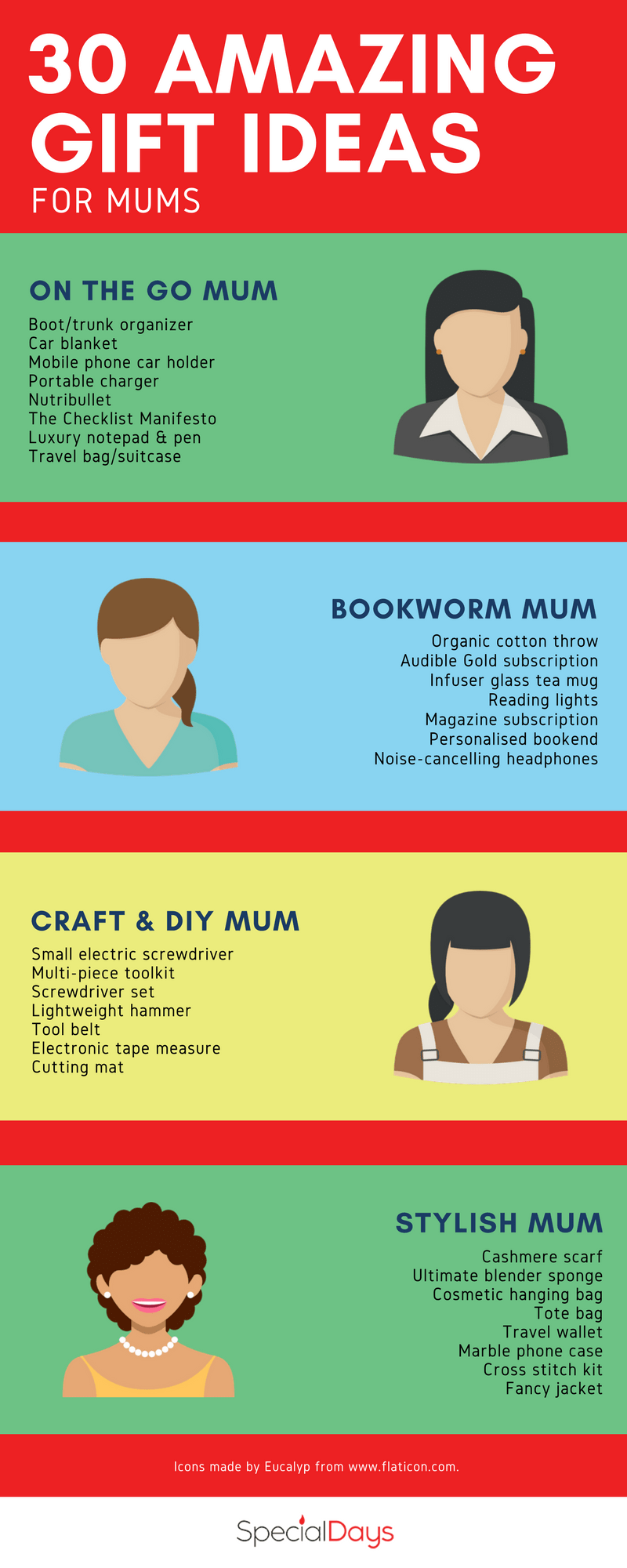 gifts-for-mums-infographic-plaza