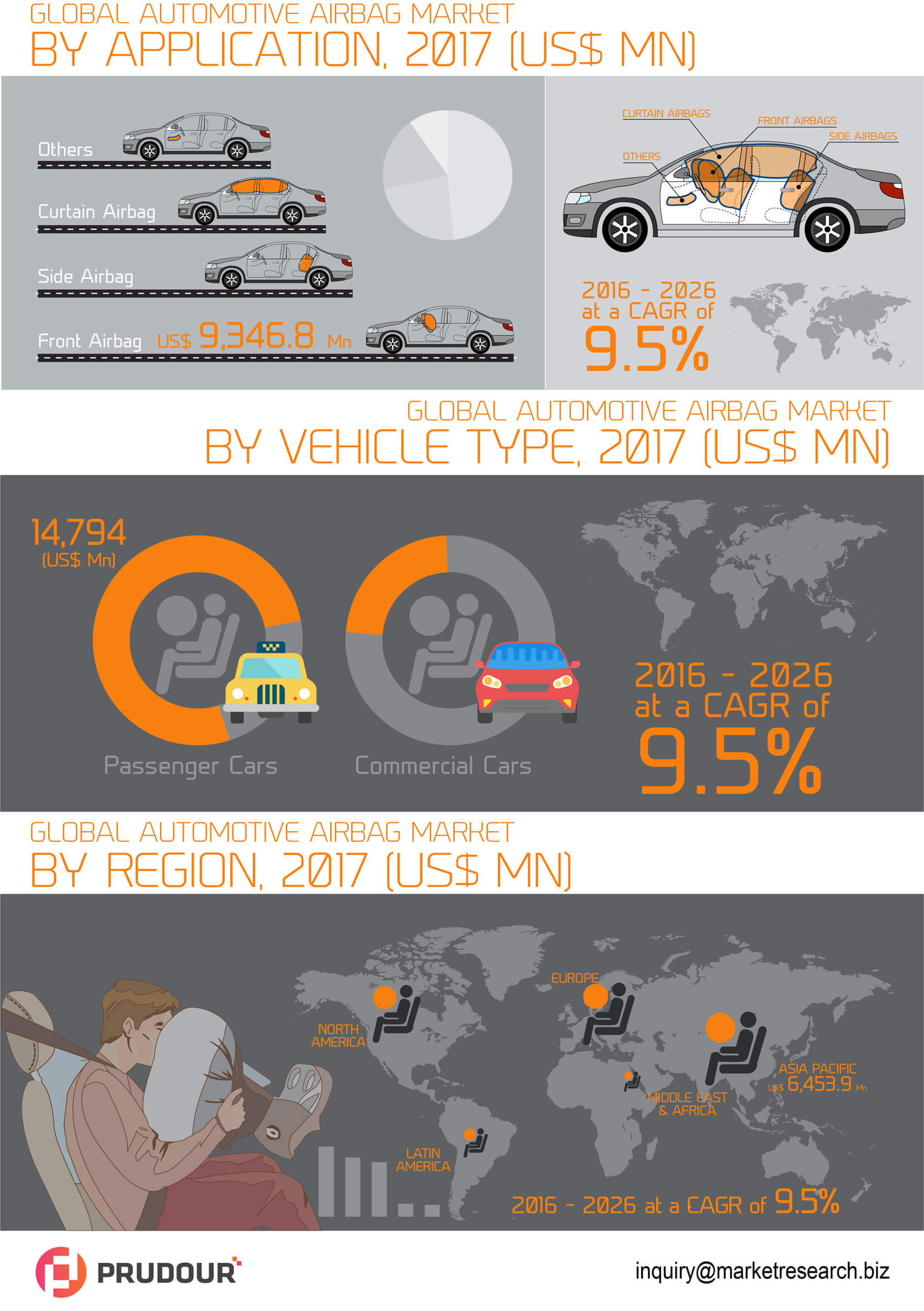 global-automotive-airbag-market-infographic-plaza