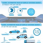 global-automotive-head-up-display-market-infographic-plaza