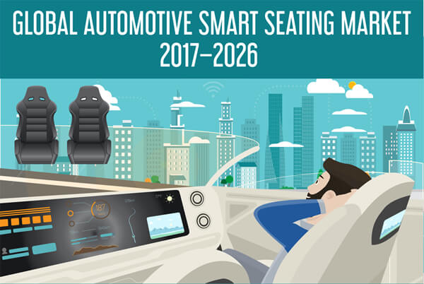 global-automotive-smart-seating-infographic-plaza-thumb