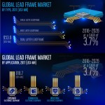 global-lead-frame-market-infographic-plaza