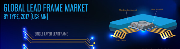 global-lead-frame-market-infographic-plaza-thumb