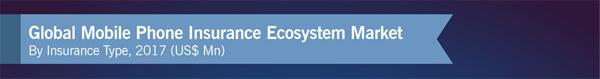 global-mobile-phone-insurance-ecosystem-market-infographic-plaza-thumb