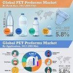 global-pet-preforms-market-infographic-plaza