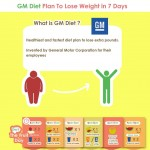 gm-diet-plan-chart-indian-version-infographic-plaza