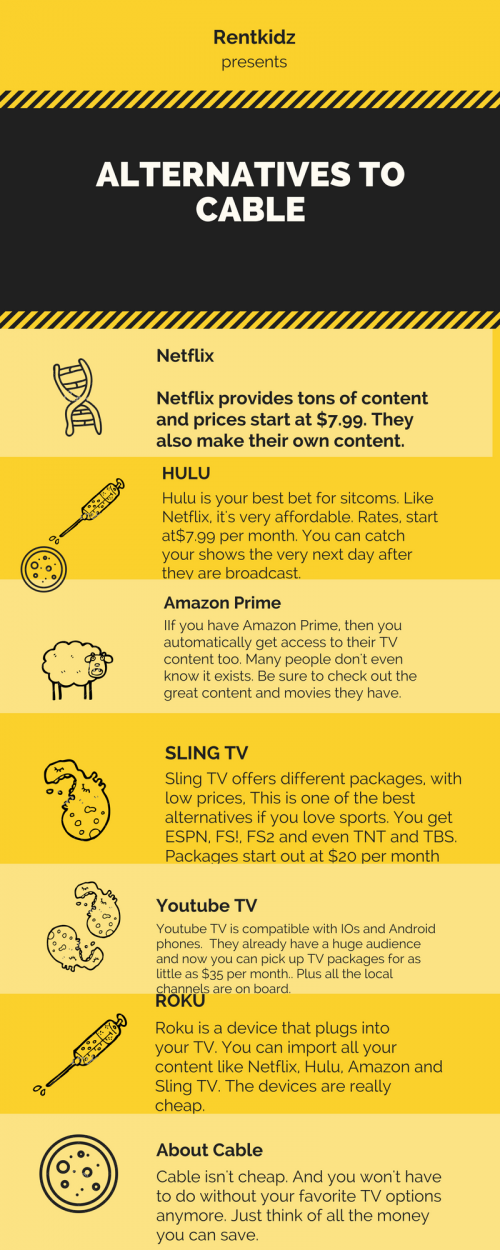 great-alternatives-to-cable-infographic-plaza