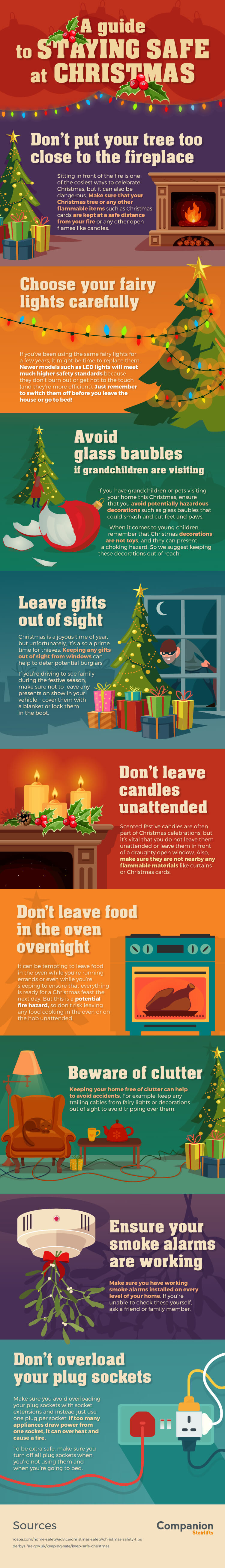 guide-staying-safe-at-christmas-infographic-plaza