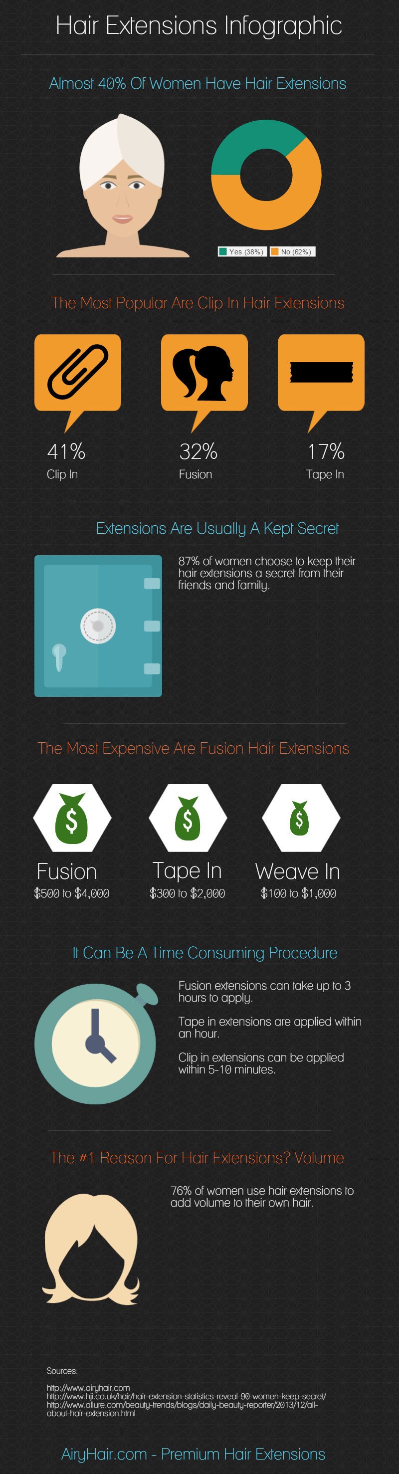 hair-extensions-infographic-plaza