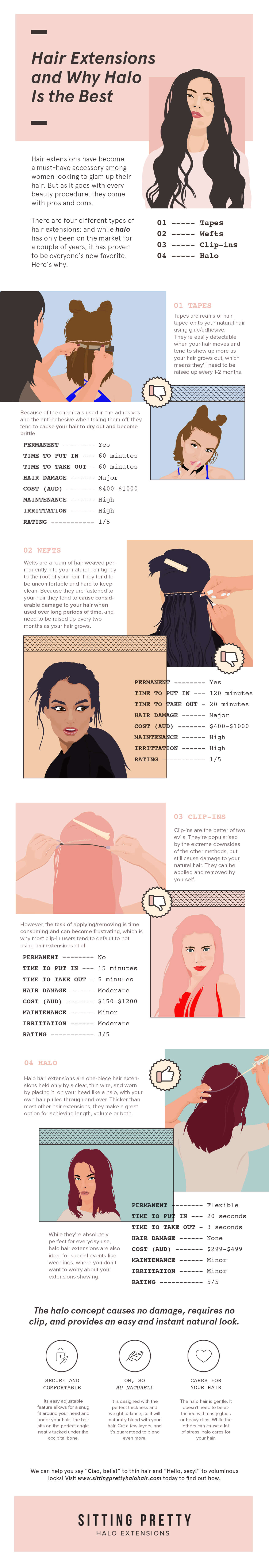 halo-hair-extensions-sitting-pretty-infographic-plaza