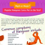 hangover-cures-tested-infographic-plaza