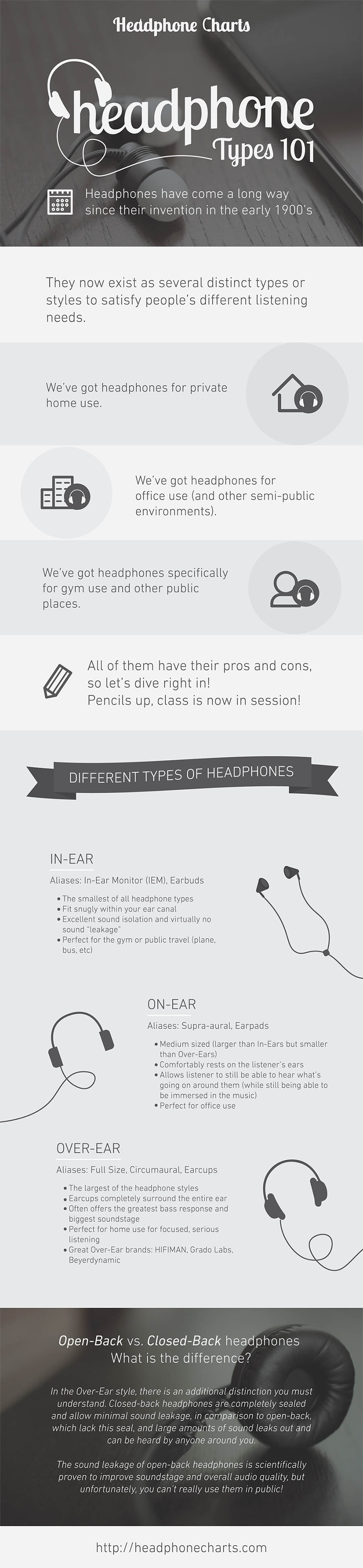 headphone-types-infographic