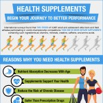 health-supplements-infographic - plaza