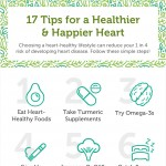 healthy-heart-tips-infographic-plaza