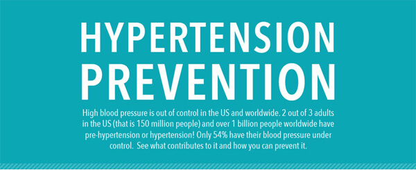 heart-habit-hypertension-prevention-infographic-plaza-thumb