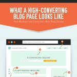 high-converting-blog-layout-infographic-plaza