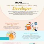 hiring-developer-checklist-infographic-plaza
