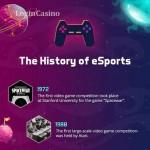 history-esports-infographic-plaza