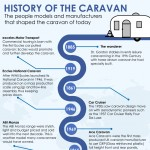 history-of-the-caravan-infographic-plaza