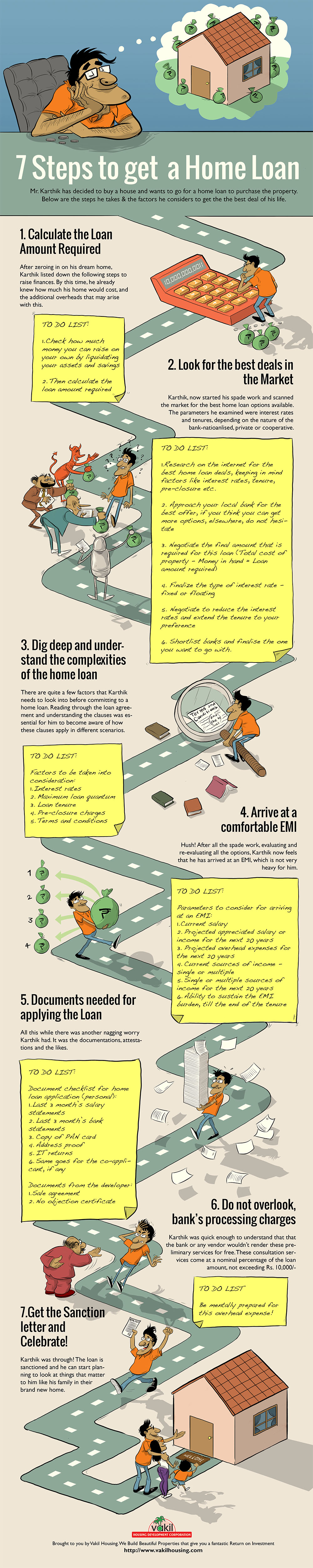 home-loan-infographic-vakil-housing