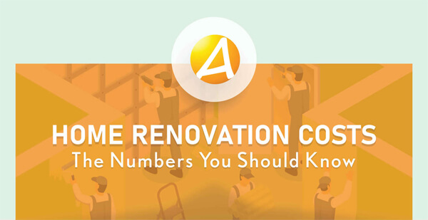 home-renovation-cost-infographic-plaza-thumb