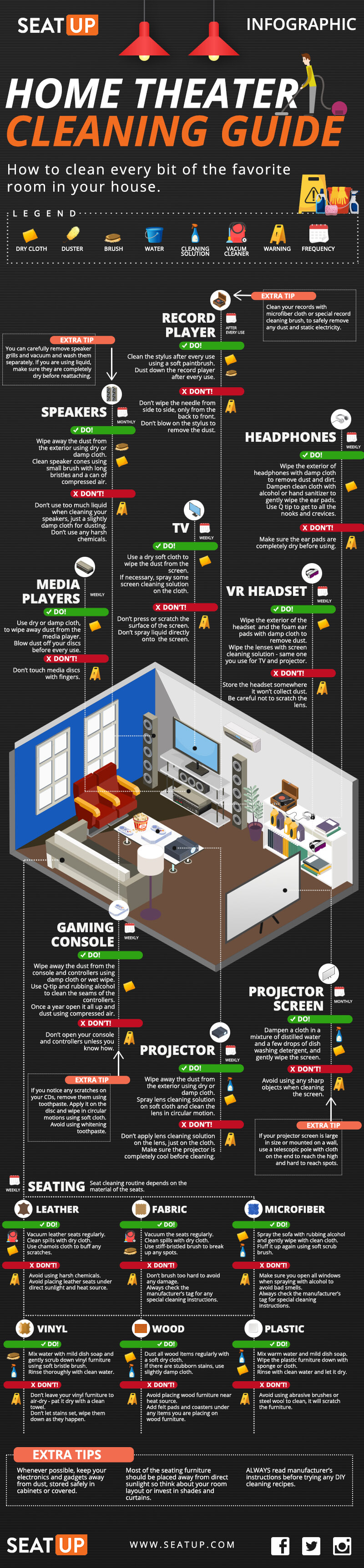 home-theater-cleaning-guide-infographic-plaza
