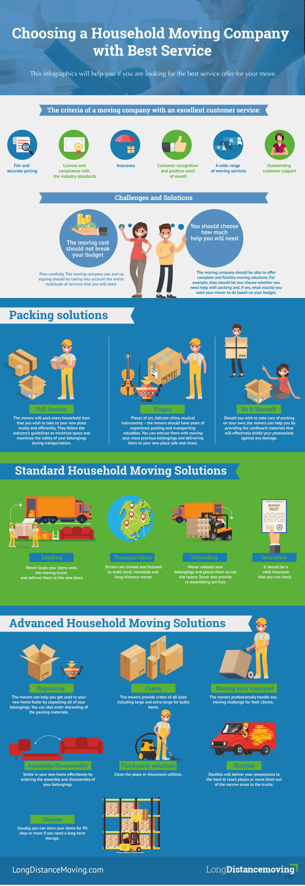 household-moving-tips-infographic-plaza