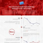 how-american-credit-card-debt-has-changed-in-the-last-5-years-infographic-plaaz
