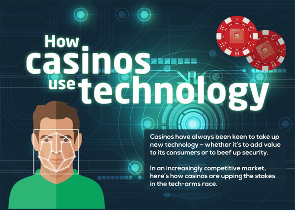 how-casinos-use-technology-thumb