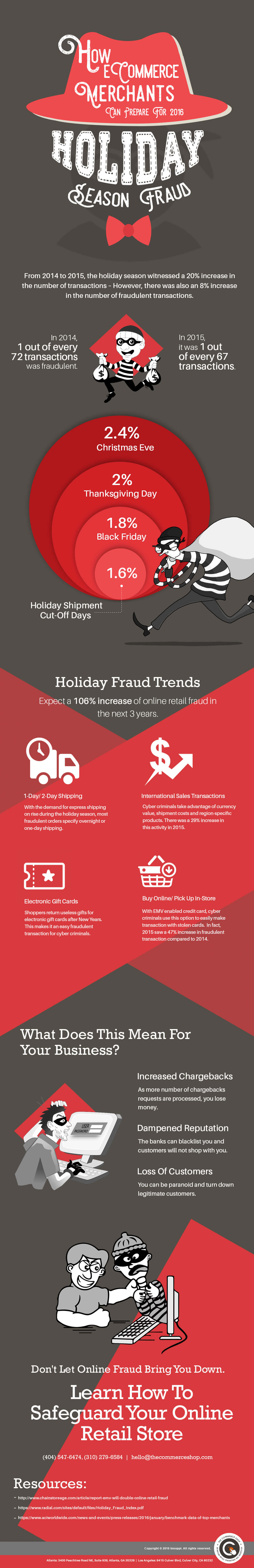 how-ecommerce-merchants-can-prepare-for-2016-holiday-season-fraud-infographic-plaza