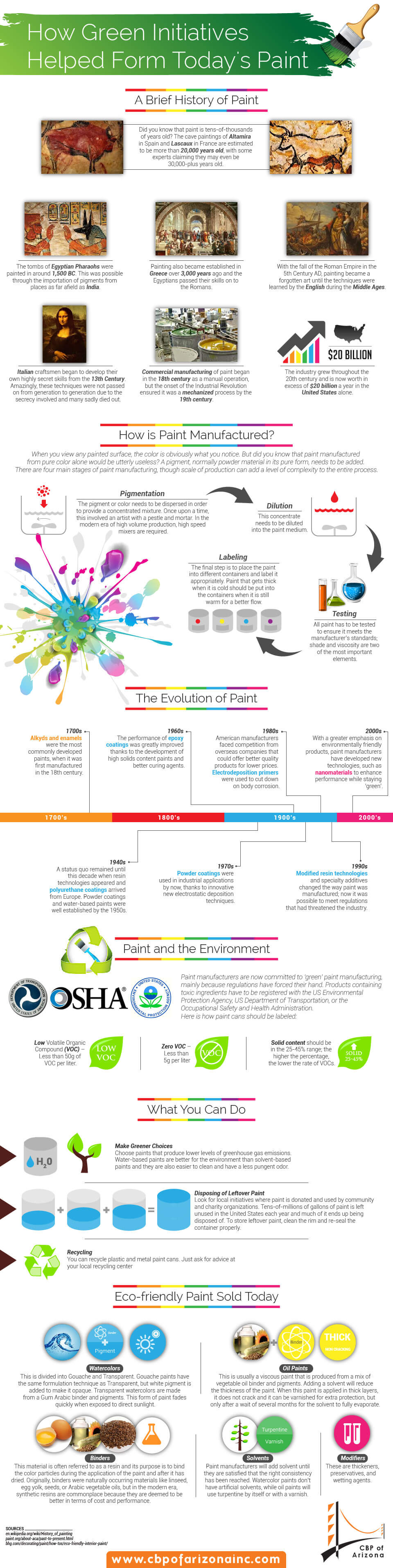 how-green-initiatives-helped-form-todays-paint-infographic