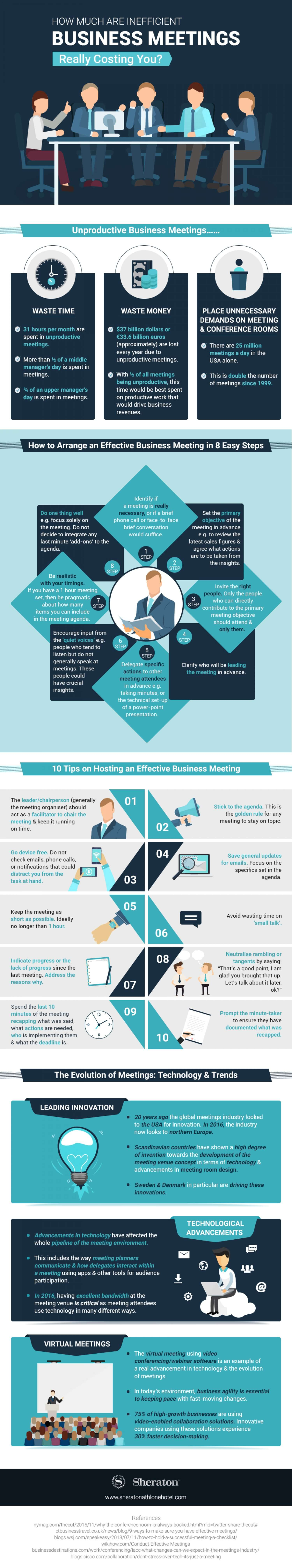 how-much-are-inefficient-business-meetings-really-costing-you_infographic-plaza