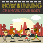 how-running-changes-your-body-infographic-plaza