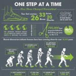 how-shoes-change-feet-infographic-Optimized