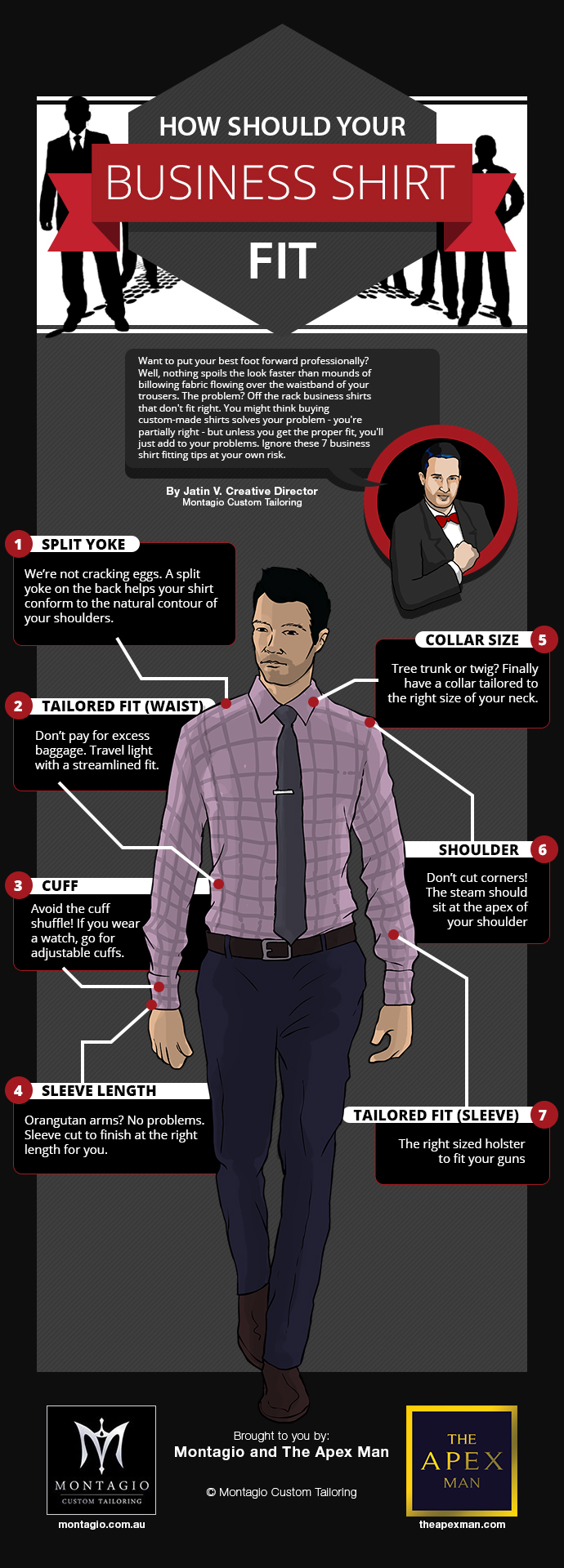 how-should-your-business-shirt-fit-infographic