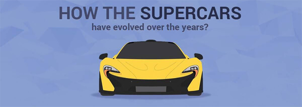 how-the-supercars-have-evolved-over-the-years-thumb