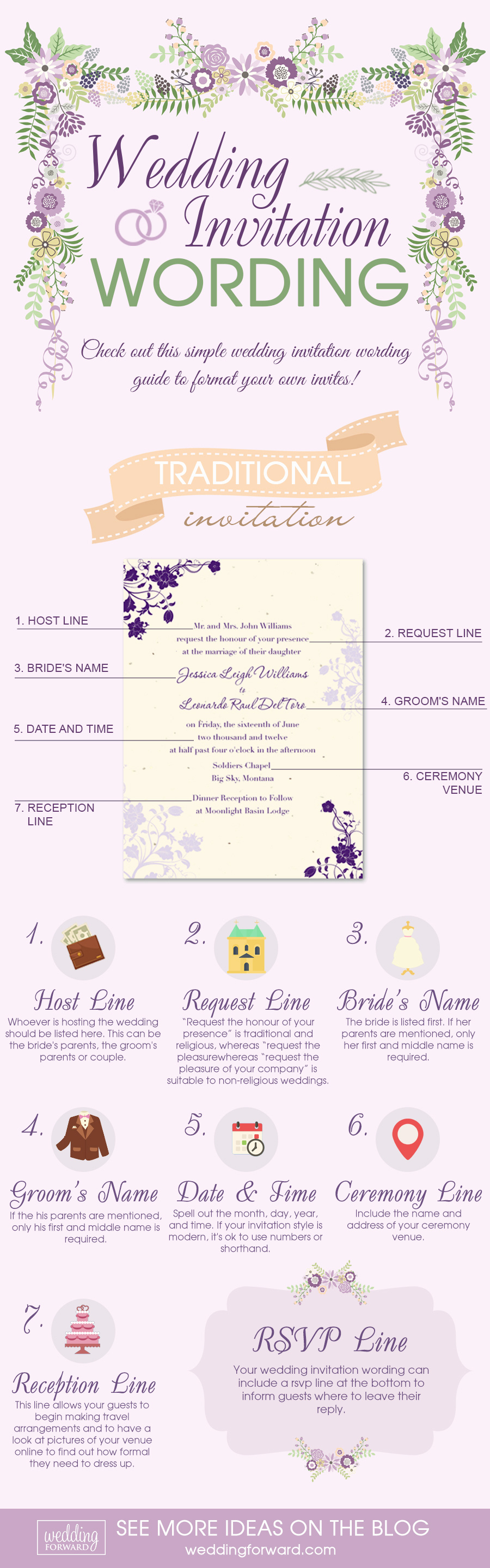 how-to-address-wedding-invitations-wording-infographic-plaza