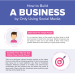 how-to-build-a-business-by-only-using-social-media-infographic-plaza