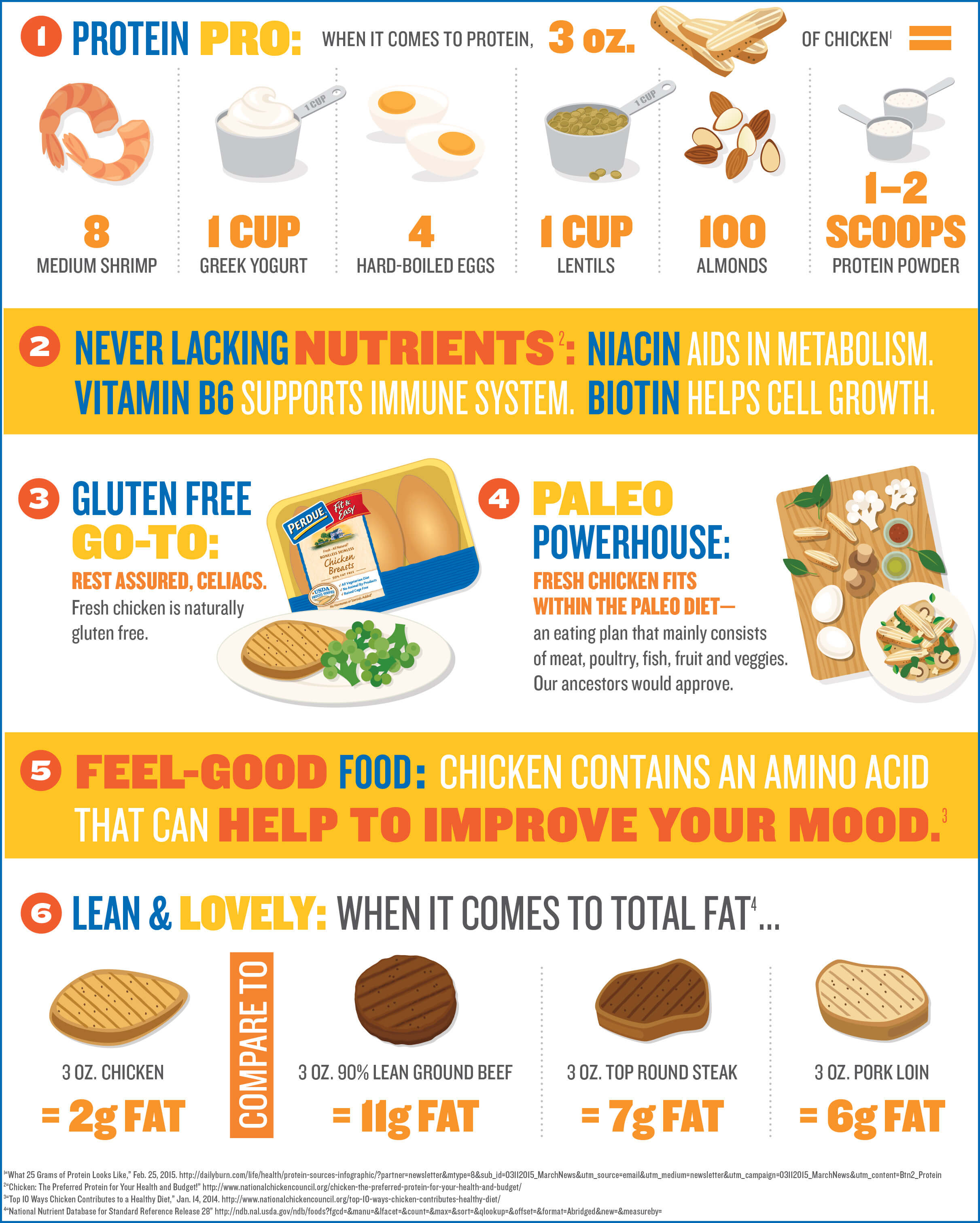 how-to-choose-chicken-infographic