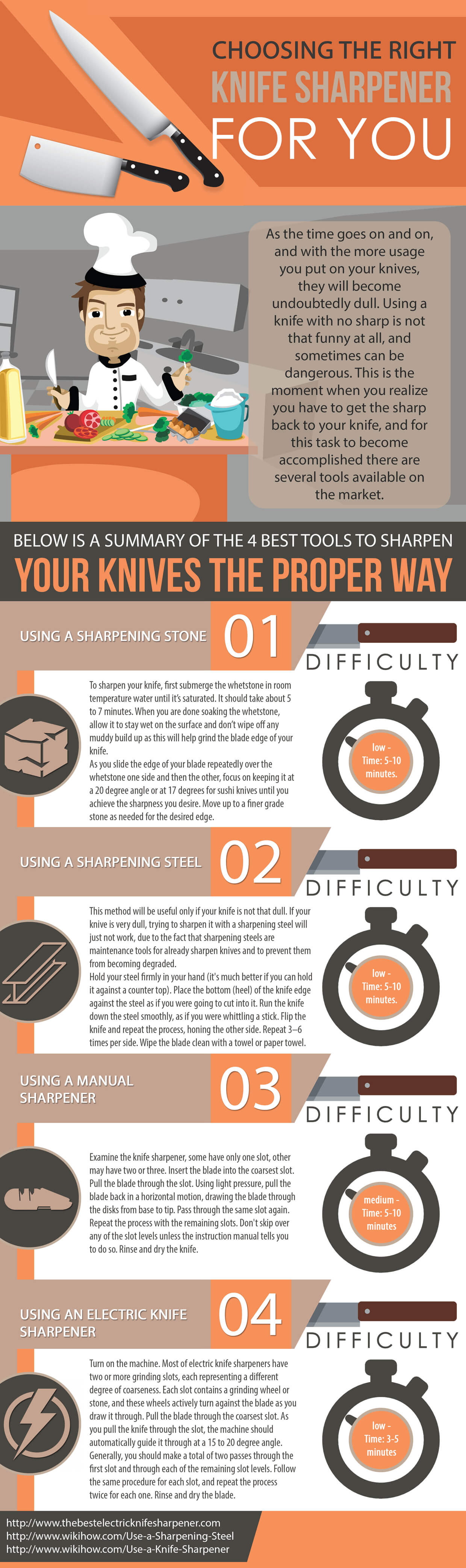 Choosing the Right Knife Sharpener for You