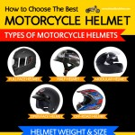 how-to-choose-the-best-motorcycle-helmet-infographic-plaza