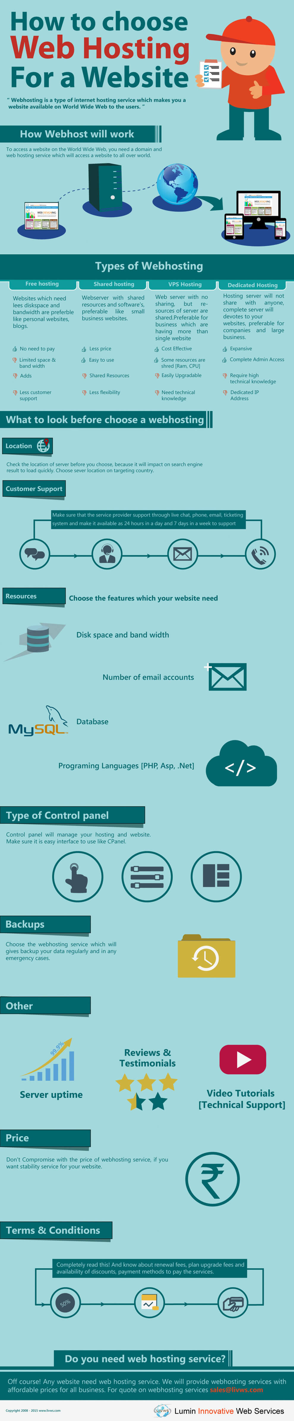 how-to-choose-web-hosting-plan-for-a-website-infographic
