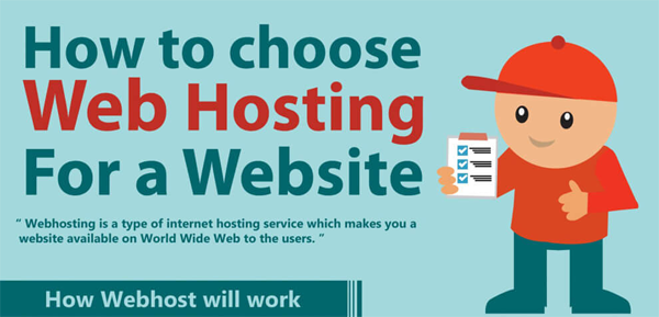how-to-choose-web-hosting-plan-for-a-website-thumb