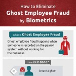 how-to-eliminate-ghost-employee-fraud-by-biometrics-infographic-plaza