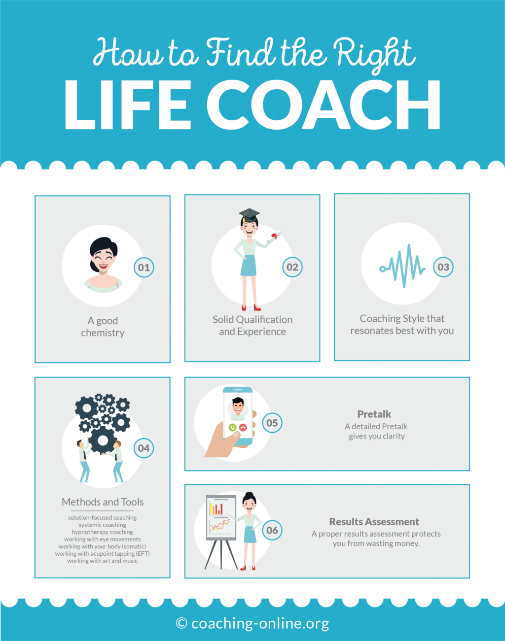 Life Coach – The Complete Guide 2019