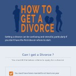 how-to-get-a-divorce-infographic-plaza